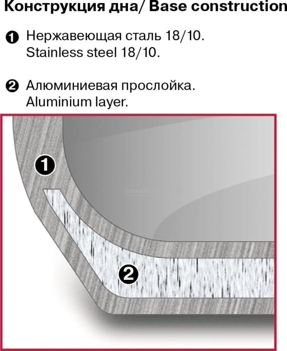 Сковорода Rondell RDS-092 Stern 24 см, каталог